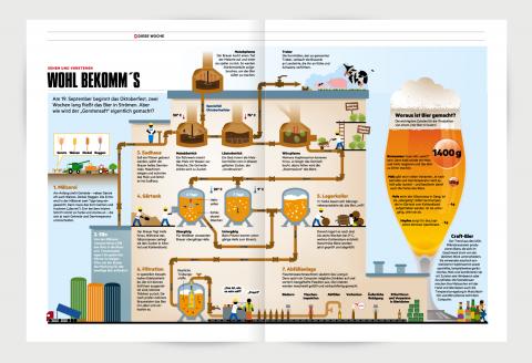 bier infografik 2D