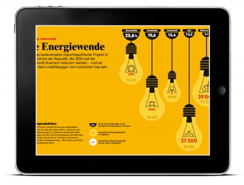 energie iPad infografik 2D