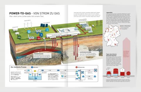 gaskraftwerk infografik 3D