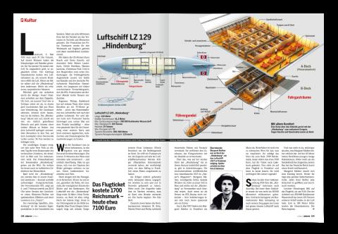 Luftschiff Infografik 3D