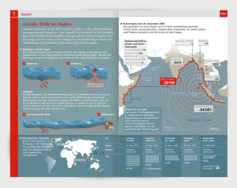 Tsunami Kartografie